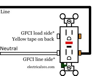 Ground Fault Circuit Interrupters Gfcis Electrical