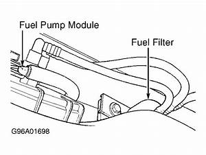 2005 Dodge Caravan Fuel Line Diagram 2001 Town And Country