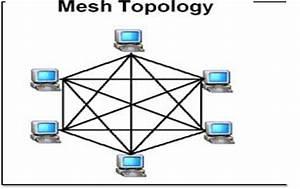 Sapurakencana  System Topology Diagram