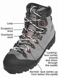 Common Hiking Boot Lacing Techniques