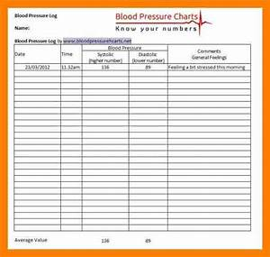 Blood Pressure Recording Charts Template Business