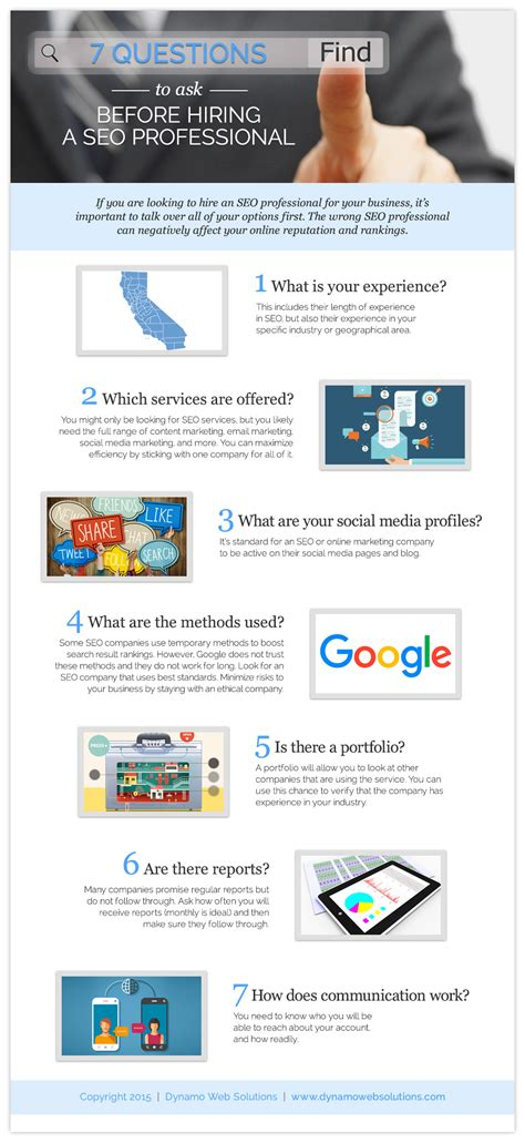 Seo Professional by Seo Consultants Orange County Dynamo Web Solutions Seo