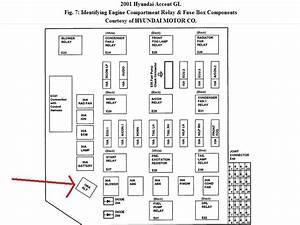hyundai fuse diagram more information pertaining to 2000 With 2008 hyundai tucson compartment fuse box diagram