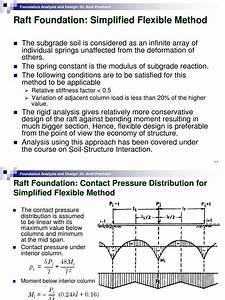 Ce 632 Shallow Foundations Part