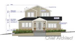 Home Design Articles Home Design Articles Chief Architect