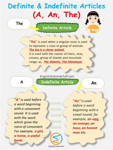 Definite and Indefinite Articles (A, An, The) Definition ...