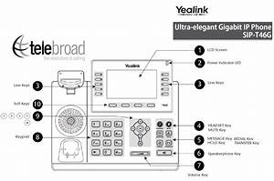 Yealink T46g  46s Keys Layout And Guide  Teleboard