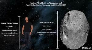 Asteroid Nicknamed The Rock Will Fly Past Earth on Thursday