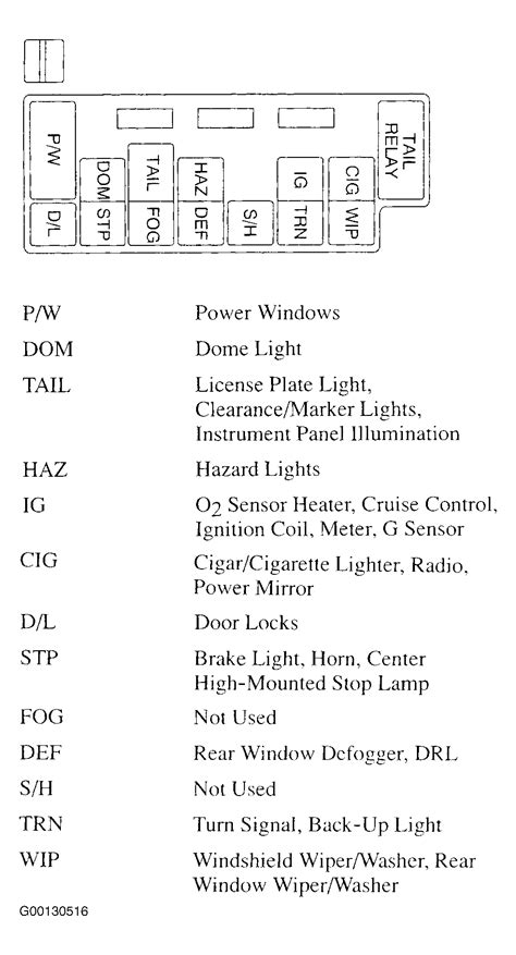 2001 Chevy Tracker Fuse Diagram fuse box diagram 2001 chevy tracker your owner manual