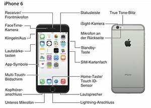 Iphone 6 Handbuch : apple handbuch zu iphone 6 iphone 6 plus und ios 8 auf deutsch verf gbar iphone ~ Orissabook.com Haus und Dekorationen