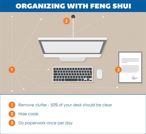 feng shui bureau office desk feng shui hostgarcia