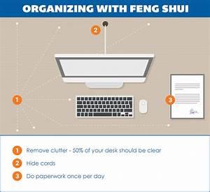 ordinary couleur bureau feng shui 8 the ultimate guide With couleur bureau feng shui
