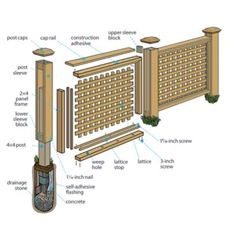 How To Build A Lattice How To Build A Wood Lattice Fence Privacy Fences Fences