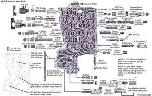 similiar a4ld solenoid wiring diagram keywords continental fuse box diagram further ford power antenna wiring diagram