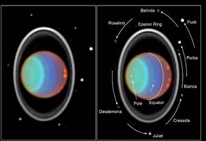 How Many Moons Does Uranus Have?
