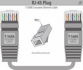 Rj45 Colors And Wiring Guide Diagram Tia    Eia 568 A B