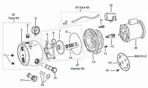 Franklin Fp1c1 230v  Pro Convertible Jet Pump
