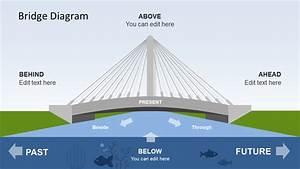 Editable Mintzberg Strategy Bridge Powerpoint Diagram