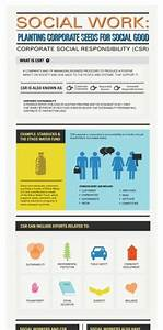 The 25+ best Corporate social responsibility ideas on ...