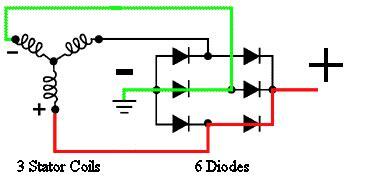 Jaguar Type Alternator Wiring Explained