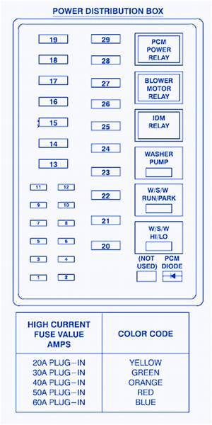 F150 Fuse Box Diagram 2006 41069 Aivecchisaporilanciano It
