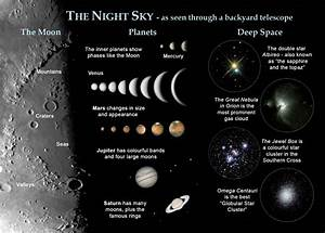 Size of Planets in Order (page 3) - Pics about space