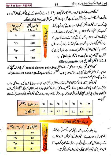 chemistry  class textbook urdu medium  hive