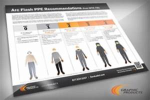 Arc Flash Hazard Risk Category Chart Graphic Products Releases Arc Flash Ppe Guide