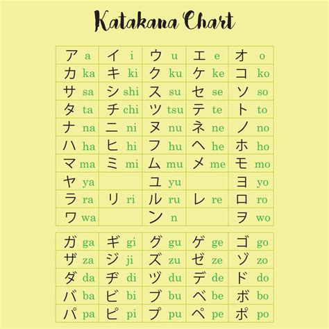 japanese language katakana chart japanese language