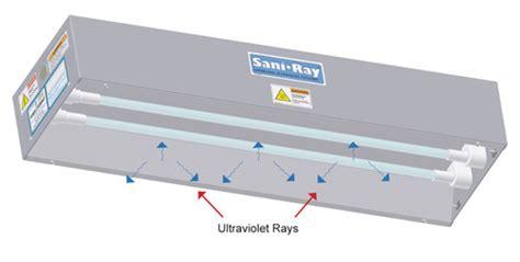 saniray germicidal ultraviolet fixtures ultraviolet