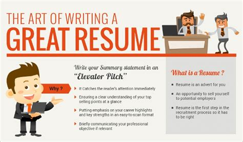 the of writing a resume