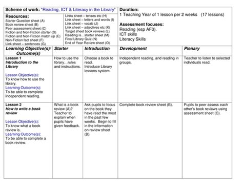 Library Lesson Scheme / Unit Of Work With All Resources