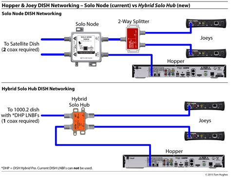 Home Network Wiring Diagram With Bridge by Ethernet Home Network Wiring Diagram Webtor Me