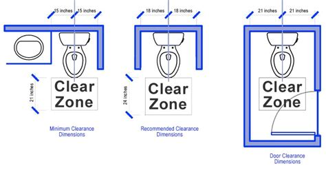 minimum toilet clearance how to buy a toilet toilet buying guide toilet found