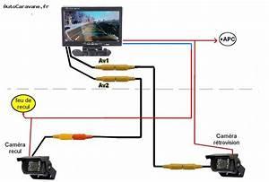 Comment Installer Camera De Surveillance Exterieur : sch ma cam ra hydro photo cam scope ~ Premium-room.com Idées de Décoration