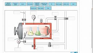 Autoclave Diagram : solved atmosphere gauge material to be steam to exhaust v ~ A.2002-acura-tl-radio.info Haus und Dekorationen