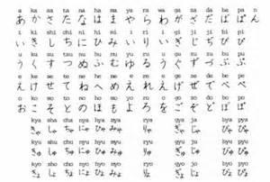 Le Japonaise by 20 Le 231 Ons Pour Apprendre Le Japonais Cours Vid 233 O