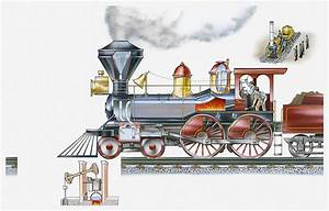 How Do Steam Engines Work