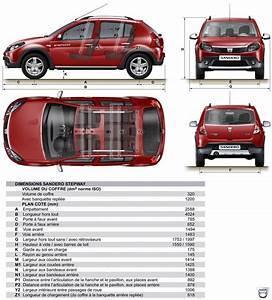 Dimension Coffre Duster : fiche technique de la dacia sandero stepway mpi 90 2011 2010 ~ Medecine-chirurgie-esthetiques.com Avis de Voitures