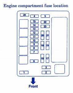 Mitsubushi Lancer Vii 2006 Engine Fuse Box  Block Circuit Breaker Diagram