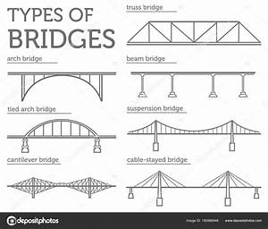 Types Of Bridges  Linear Style Ison Set  Possible Use In Infogra  U2014 Stock Vector  U00a9 A7880s  160966948