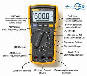 Basic Guide For Digital Multimeter  Onlineshopping U202c  U202a