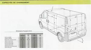 Dimension Opel Vivaro : voir le sujet renault trafic 2001 2014 ~ Gottalentnigeria.com Avis de Voitures