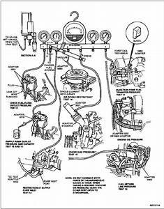 Engine Performance Diagnostic Procedure