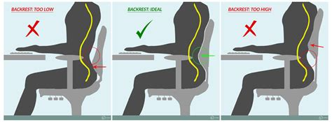 Health Chair Ideal by Set Up Your Ideal Ergonomic Workspace In 6 Simple Steps