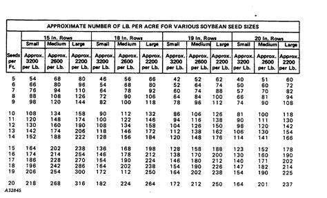 Deere/bauer Planters John Deere Components
