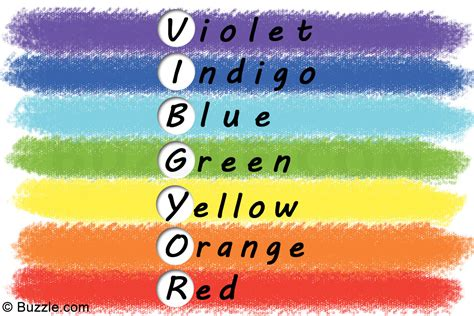 what are the colors in the rainbow the sequence of colors in a rainbow and their startling
