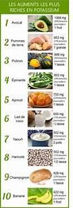 Französisches Essen Liste : ern hrungspyramide ern hrung pinterest ern hrung gesunde ern hrung und gesundheit ~ Orissabook.com Haus und Dekorationen