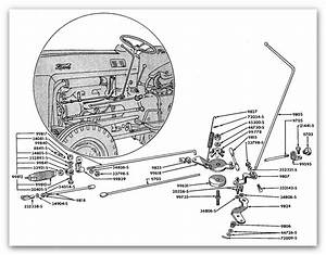 Wiring Diagram For Ford 8n Tractor Wiring Diagram For Ford 3000 Tractor Wiring Diagram