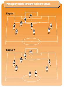 How Strikers Can Stretch The Opposition